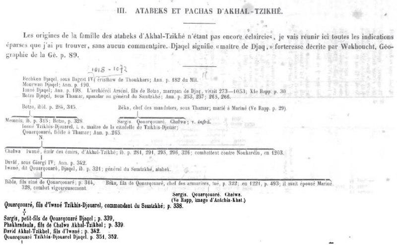 File:Jakeli genealogy (per M. F. Brosset, 1856).pdf