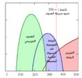 JetSuitabilityEn arabic.png
