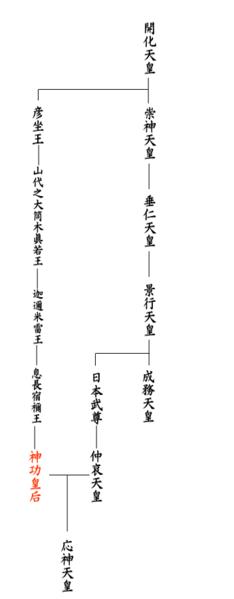 File:Kaikatennou oujintennou.png