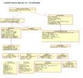 Logische Datenstruktur GR.png