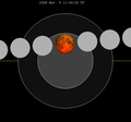 Lunar eclipse chart close-2068Nov09.png