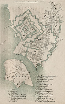 Landskrona Wikipedia