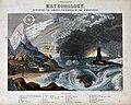 Meteorology. Atmospheric Effects.jpg