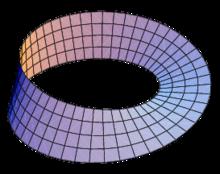 Mobius Loop Ring Georg Jensen