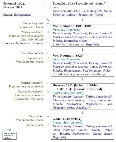 File:NBG Evolution.pdf