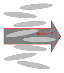 Liquid crystal - Wikipedia