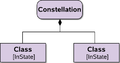 OOEMBPMConstellationClassAggregate.png