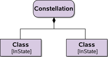 OOEMBPMConstellationClassAggregate.png