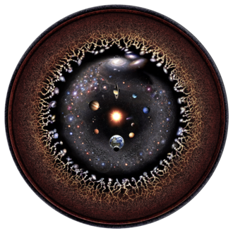 Representation of the observable universe on a logarithmic scale. Observable universe logarithmic illustration.png