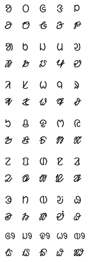Ol Chiki script - Chart with both printed and handwritten Ol Chiki letters
