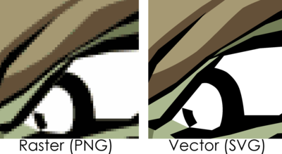 wektor vs raster