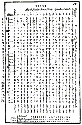 Computus - A table from Sweden to compute the date of Easter 1140–1671 according to the Julian calendar. Notice the runic writing.