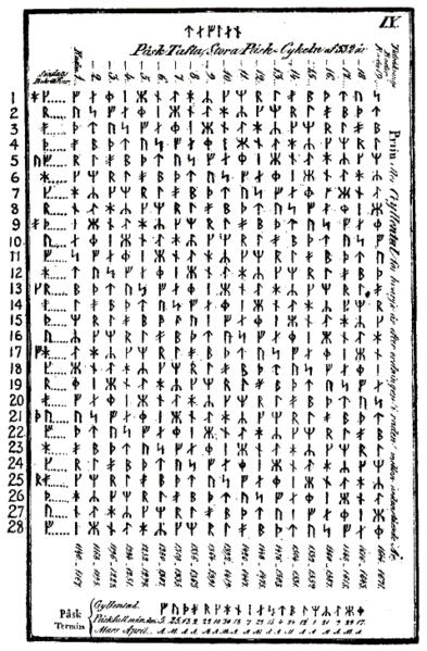 Calendario Particolare.L Uomo Del Calendario Alice Nel Paese Dei Problemi