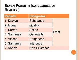 Padārtha