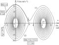 Pendule pesant simple amorti - portrait de phase - bis.png
