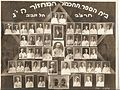 PikiWiki Israel 3512 Tchkemoni School Class of 1922.jpg