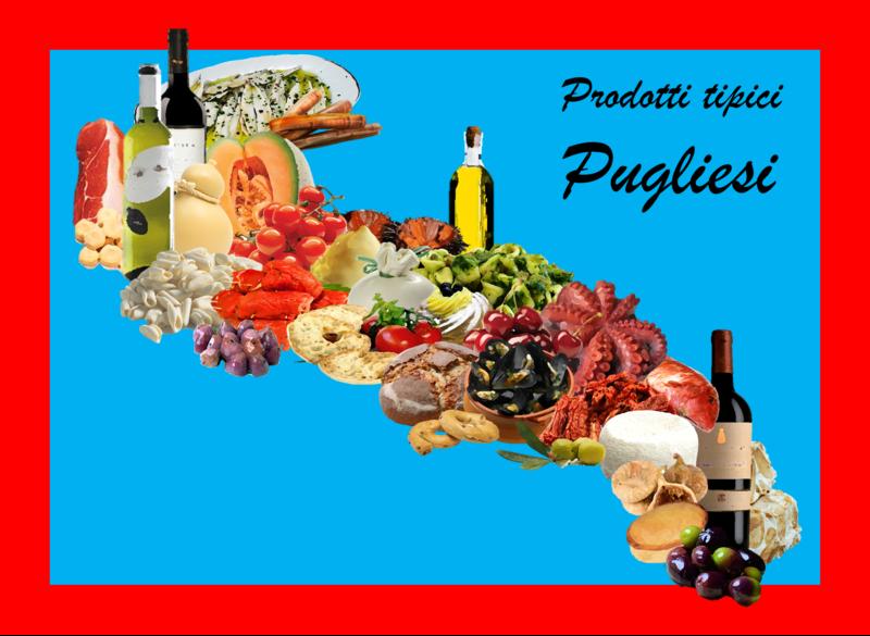 File:Prodotti tipici della Puglia.png