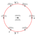 Projection stéréographique d'un polyèdre 5.png