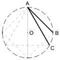 Quadrado e triangulo equilatero inscritos.png
