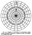 RYB color wheel 1909.png