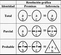 Síntesis en el diagrama de Marlo.jpg