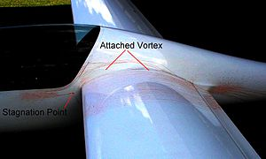 Stagnation point - Photo showing stagnation point and attached vortex at an un-faired wing-root to fuselage junction on a Schempp-Hirth Janus C glider.