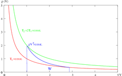 Image: Sample adiabatic curve.png (row: 1 column: 23 )
