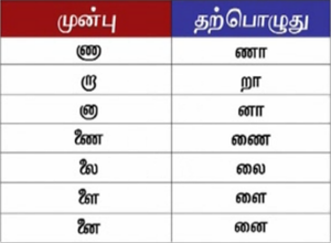Simplified Tamil syllables