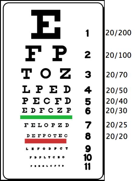 Exame de vista online