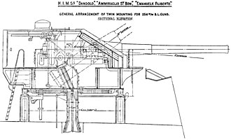 EOC 10 inch 40 caliber - Image: St Bon 10 inch gun turret right elevation