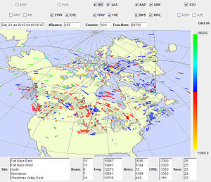Super Dual Auroral Radar Network - Image: Super DARN Java Display