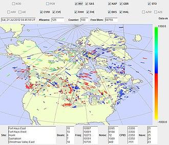 Super Dual Auroral Radar Network - Image: Super DARN Java Display
