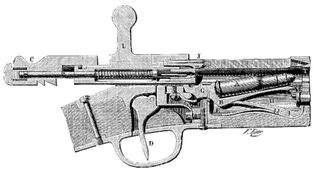 T6- d263 - Fig. 223. — Coupe du fusil Kropatchek.png