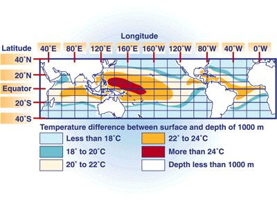 Temperaturunterschiede Ozeane