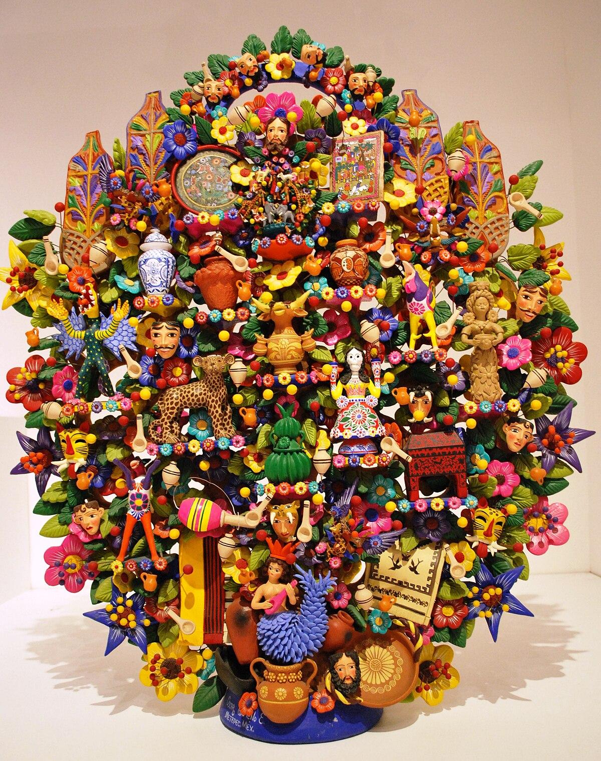 Rbol de la vida artesan a wikipedia la enciclopedia - Arbol de navidad artesanal ...