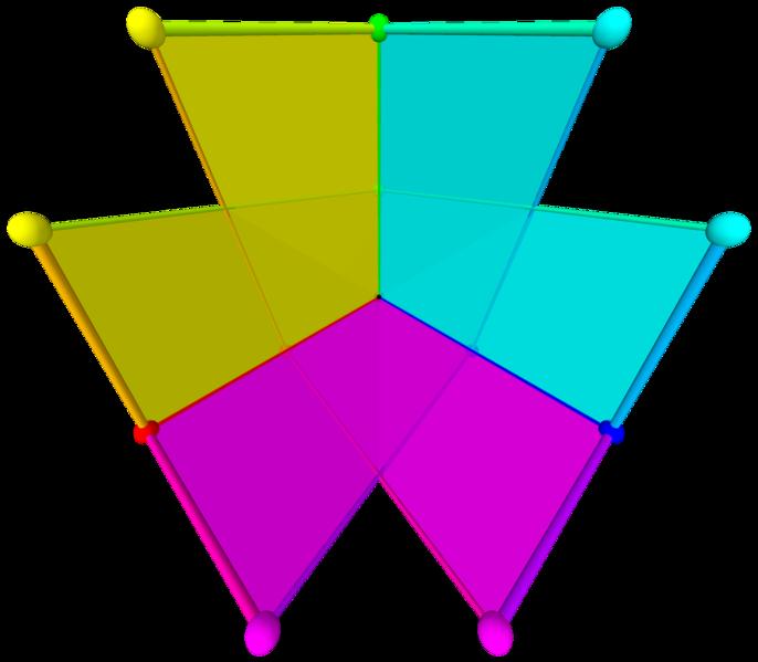 File:Tree of weak orderings in concertina cube, top fisheye.png