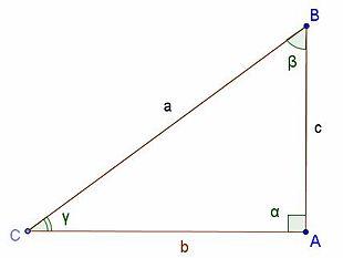 Convenzione per la nomenclatura degli elementi di un triangolo rettangolo