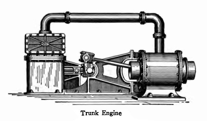Trunk engine illustration, from Johnson 1918