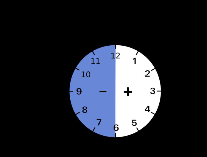 Uhrzeit - heure.png