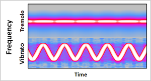 Vibrato - Spectrogram illustrating the difference between tremolo and vibrato.