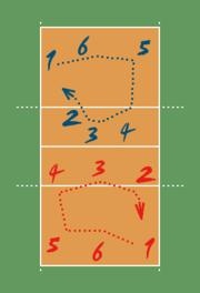 26f3ea2eece52 Voleibol – Wikipédia