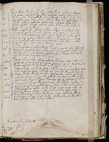 Рукопись Войнича текст состав и разделы этого документа