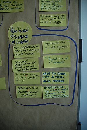 WMCON2009 - Relationships between chapters - Political structure.jpg