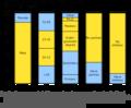 WMFstratplanSurvey1.png