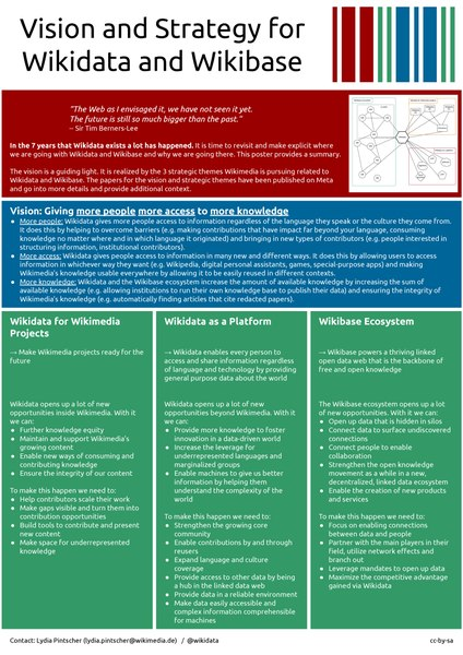File:WikidataCon 2019 poster - Wikidata Wikibase vision and strategy.pdf