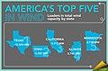 Wind Energy in America - Slide 6 (7776541272).jpg