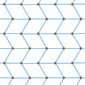 Zigzag rhombic lattice.png