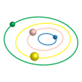 'Orbits' Application Icon.png