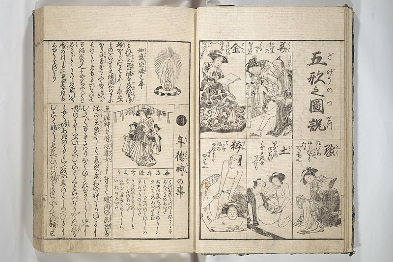 File:閨暦大雑書玉門大成-Erotica; Compendium Guide to the Brothels of Osaka (Keiryaku ōzassho gyokumon taisei) MET 2013 807 a b 05.jpg