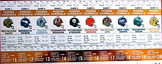 History of the Arizona Cardinals - Season tickets for the Cardinals' 1988 inaugural season in Arizona.